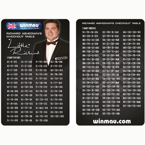 Winmau Check Out